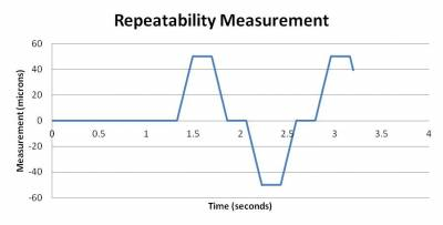 b2ap3_thumbnail_Repeatability-Measurement.jpg